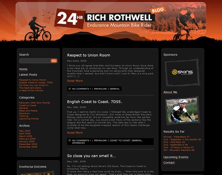 richy_rothwell
